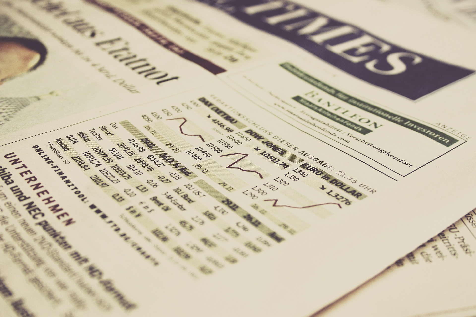 Wertpapiere und Derivate